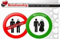 hubungan islami