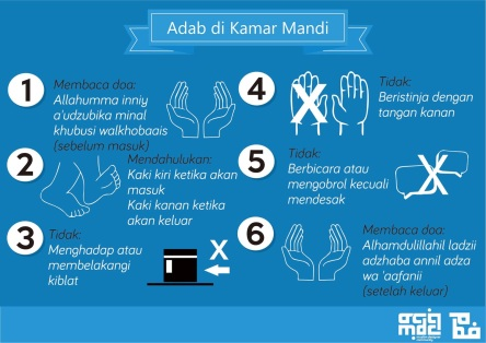 Image result for mandi sesuai sunnah